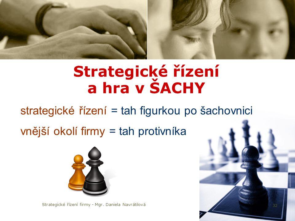 32 Strategické řízení a hra v ŠACHY strategické řízení = tah figurkou po šachovnici vnější okolí firmy = tah protivníka Strategické řízení firmy - Mgr