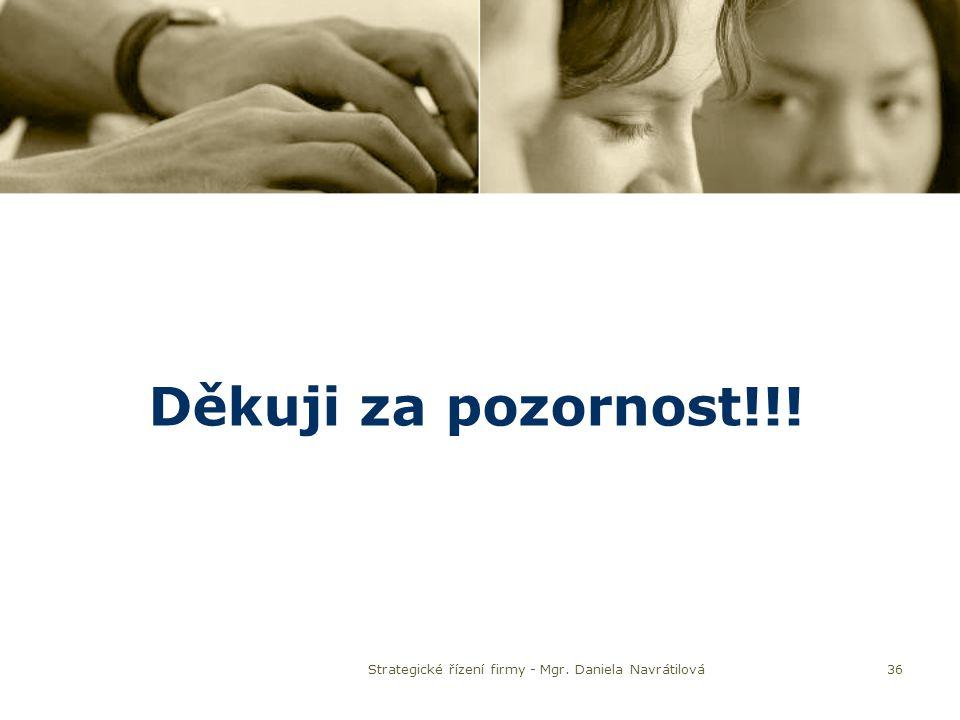 36 Děkuji za pozornost!!! Strategické řízení firmy - Mgr. Daniela Navrátilová