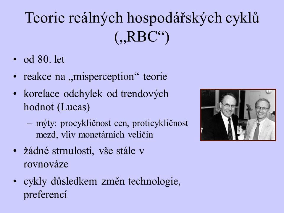 """od 80. let reakce na """"misperception"""" teorie korelace odchylek od trendových hodnot (Lucas) –mýty: procykličnost cen, proticykličnost mezd, vliv monetá"""