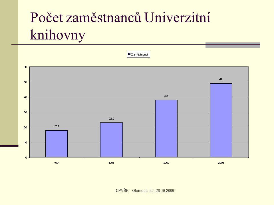 CPVŠK - Olomouc 25.-26.10.2006 Počet studentů na 1 zaměstnance