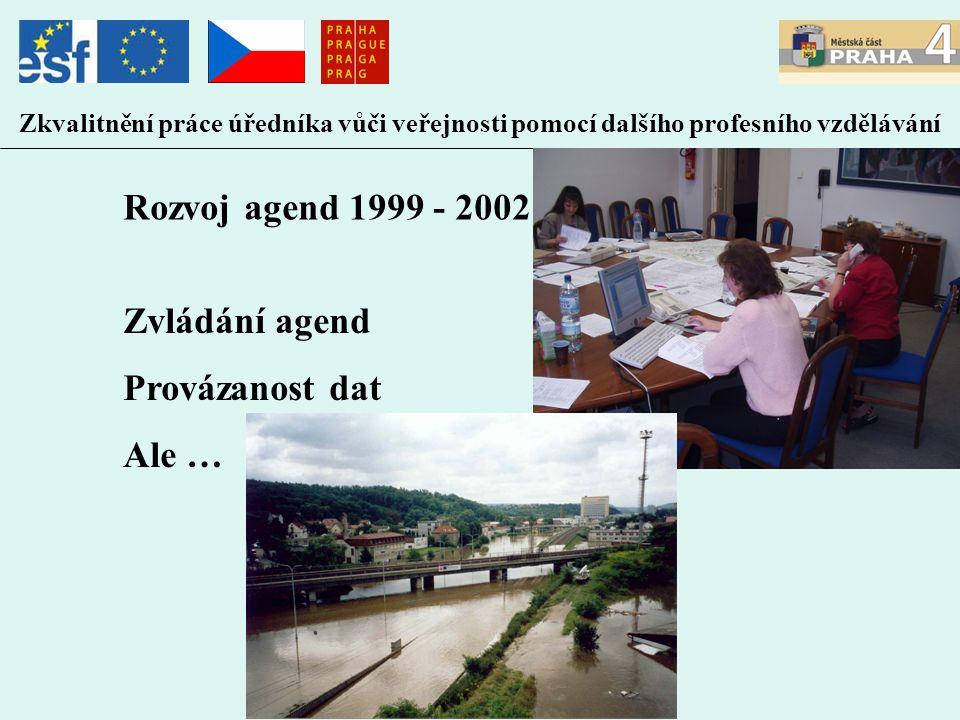 Zkvalitnění práce úředníka vůči veřejnosti pomocí dalšího profesního vzdělávání Zvládání agend Provázanost dat Ale … Rozvoj agend 1999 - 2002