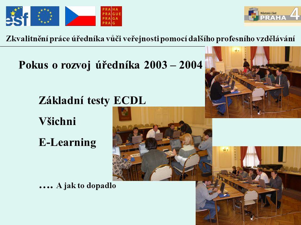 Zkvalitnění práce úředníka vůči veřejnosti pomocí dalšího profesního vzdělávání Základní testy ECDL Všichni E-Learning …. A jak to dopadlo Pokus o roz