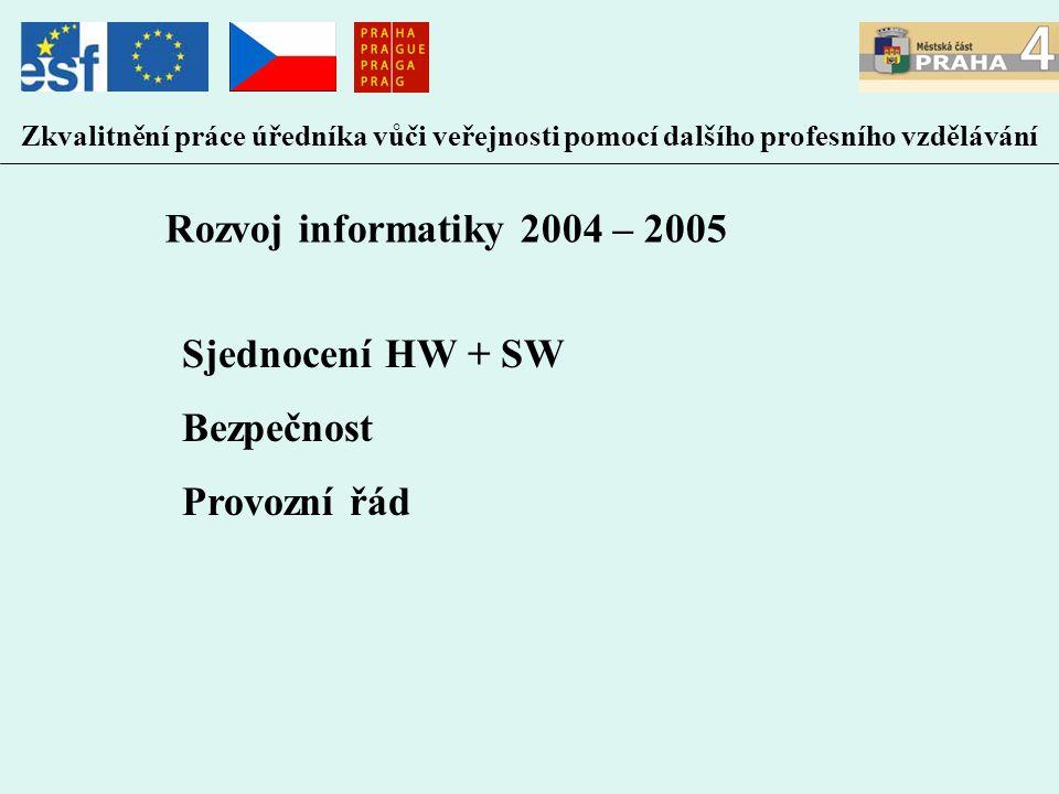Zkvalitnění práce úředníka vůči veřejnosti pomocí dalšího profesního vzdělávání Sjednocení HW + SW Bezpečnost Provozní řád Rozvoj informatiky 2004 – 2