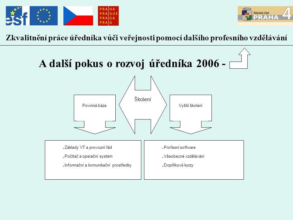 Zkvalitnění práce úředníka vůči veřejnosti pomocí dalšího profesního vzdělávání A další pokus o rozvoj úředníka 2006 - …. Základy VT a provozní řád. P