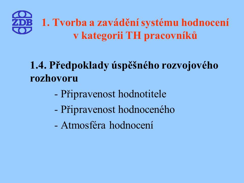 1. Tvorba a zavádění systému hodnocení v kategorii TH pracovníků 1.4. Předpoklady úspěšného rozvojového rozhovoru - Připravenost hodnotitele - Připrav