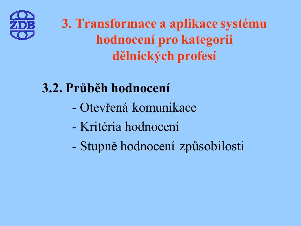 3. Transformace a aplikace systému hodnocení pro kategorii dělnických profesí 3.2. Průběh hodnocení - Otevřená komunikace - Kritéria hodnocení - Stupn