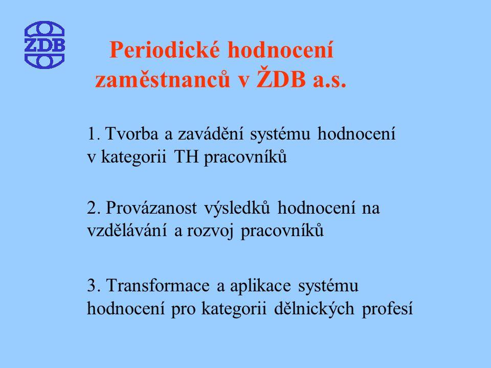 Periodické hodnocení zaměstnanců v ŽDB a.s. 1. Tvorba a zavádění systému hodnocení v kategorii TH pracovníků 2. Provázanost výsledků hodnocení na vzdě