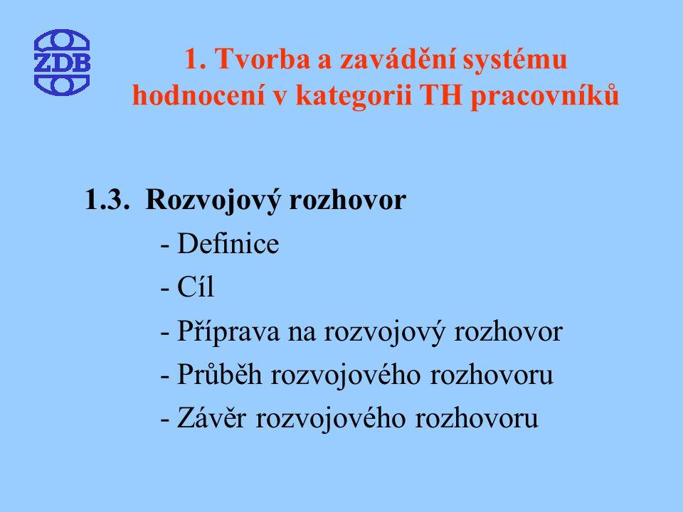 1. Tvorba a zavádění systému hodnocení v kategorii TH pracovníků 1.3. Rozvojový rozhovor - Definice - Cíl - Příprava na rozvojový rozhovor - Průběh ro