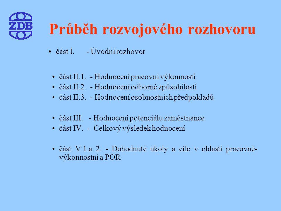Průběh rozvojového rozhovoru část I. - Úvodní rozhovor část II.1. - Hodnocení pracovní výkonnosti část II.2. - Hodnocení odborné způsobilosti část II.