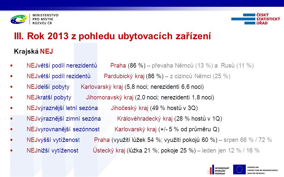 III. Rok 2013 z pohledu ubytovacích zařízení Krajská NEJ  NEJvětší podíl nerezidentů Praha (86 %) – převaha Němců (13 %) a Rusů (11 %)  NEJvětší pod