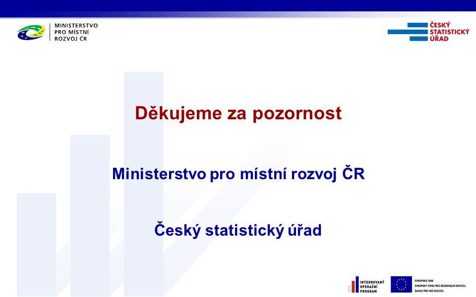 Děkujeme za pozornost Ministerstvo pro místní rozvoj ČR Český statistický úřad