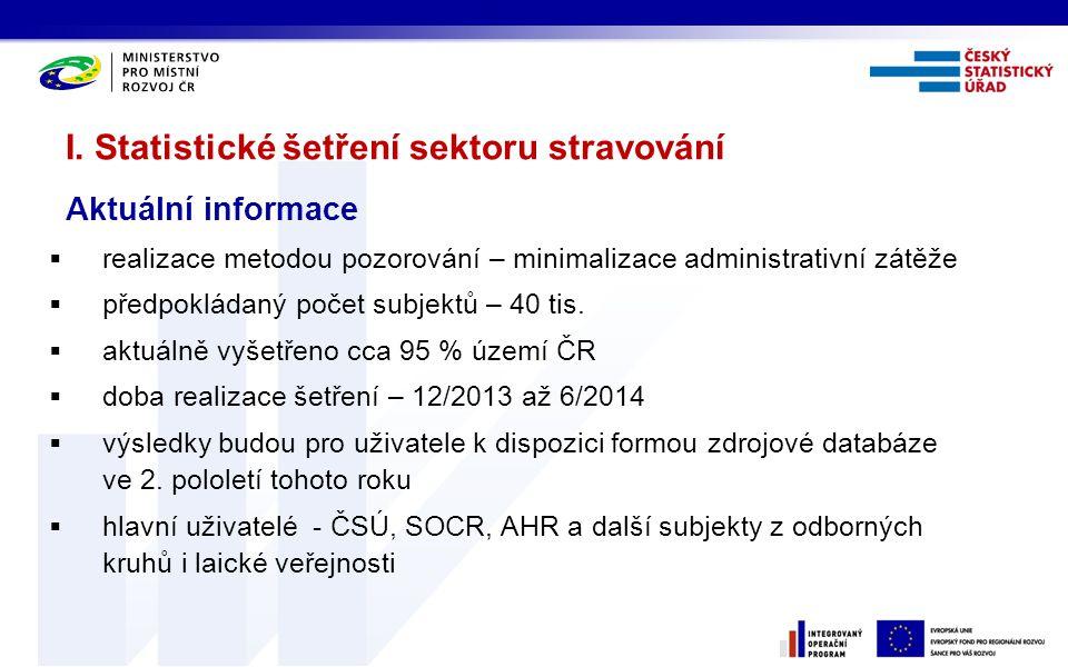  realizace metodou pozorování – minimalizace administrativní zátěže  předpokládaný počet subjektů – 40 tis.  aktuálně vyšetřeno cca 95 % území ČR 
