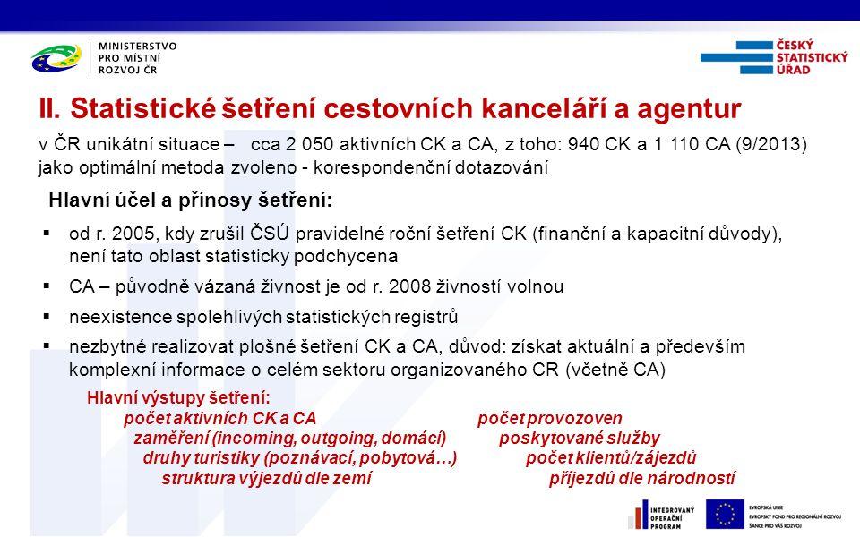 II. Statistické šetření cestovních kanceláří a agentur v ČR unikátní situace – cca 2 050 aktivních CK a CA, z toho: 940 CK a 1 110 CA (9/2013) jako op
