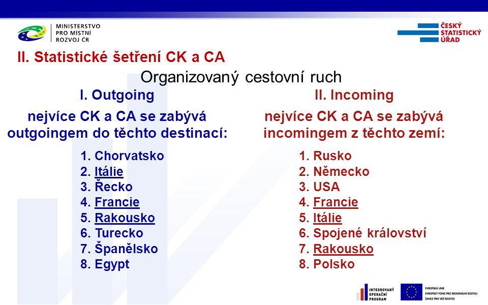 II. Statistické šetření CK a CA Organizovaný cestovní ruch I. Outgoing nejvíce CK a CA se zabývá outgoingem do těchto destinací: 1. Chorvatsko 2. Itál