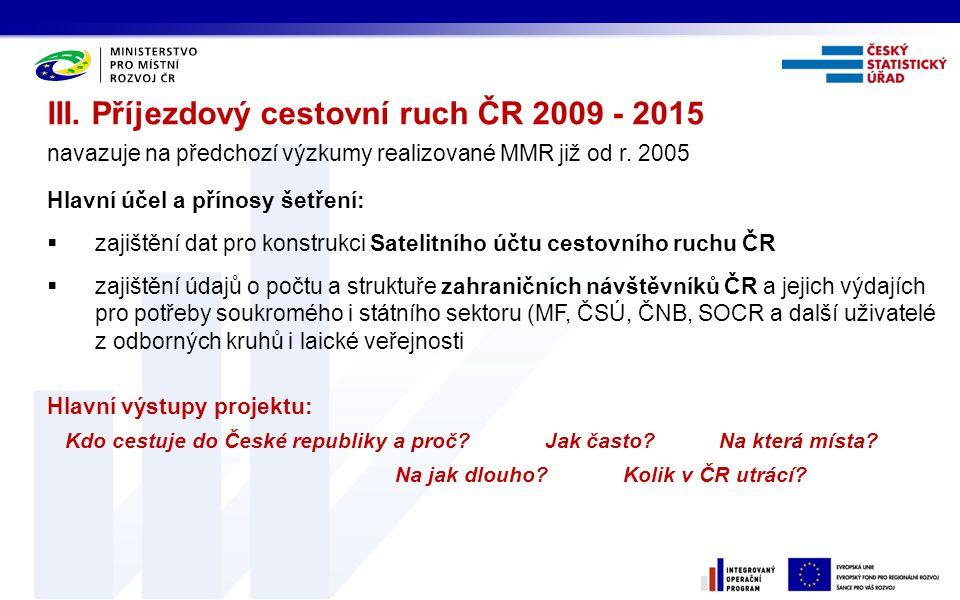 III. Příjezdový cestovní ruch ČR 2009 - 2015 navazuje na předchozí výzkumy realizované MMR již od r. 2005 Hlavní účel a přínosy šetření:  zajištění d