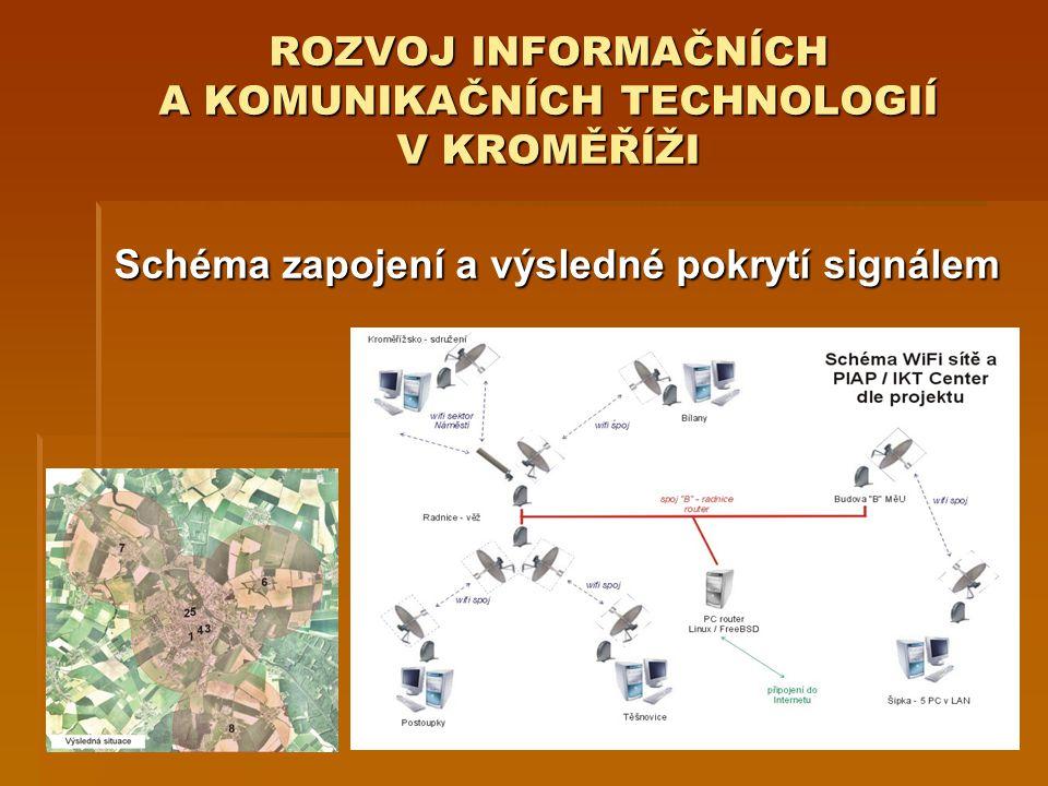 ROZVOJ INFORMAČNÍCH A KOMUNIKAČNÍCH TECHNOLOGIÍ V KROMĚŘÍŽI Schéma zapojení a výsledné pokrytí signálem