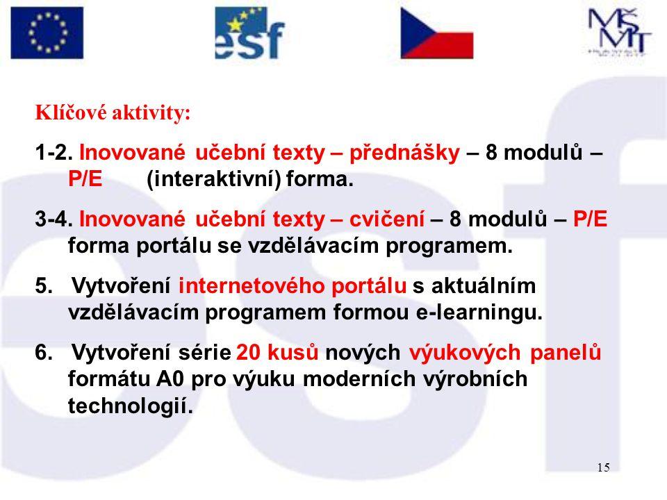 15 Klíčové aktivity: 1-2. Inovované učební texty – přednášky – 8 modulů – P/E (interaktivní) forma.