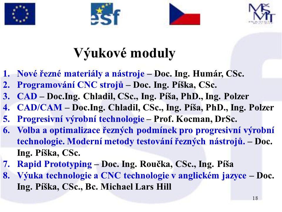 18 1.Nové řezné materiály a nástroje – Doc. Ing. Humár, CSc.