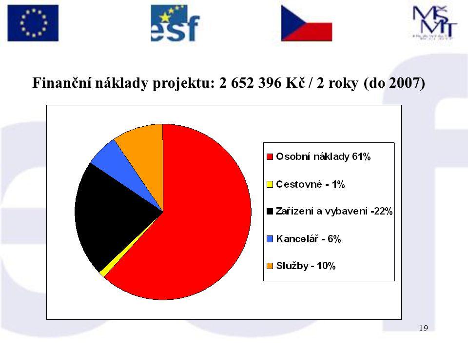 19 Finanční náklady projektu: 2 652 396 Kč / 2 roky (do 2007)