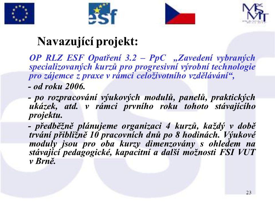 """23 OP RLZ ESF Opatření 3.2 – PpC """"Zavedení vybraných specializovaných kurzů pro progresivní výrobní technologie pro zájemce z praxe v rámci celoživotního vzdělávání , - od roku 2006."""