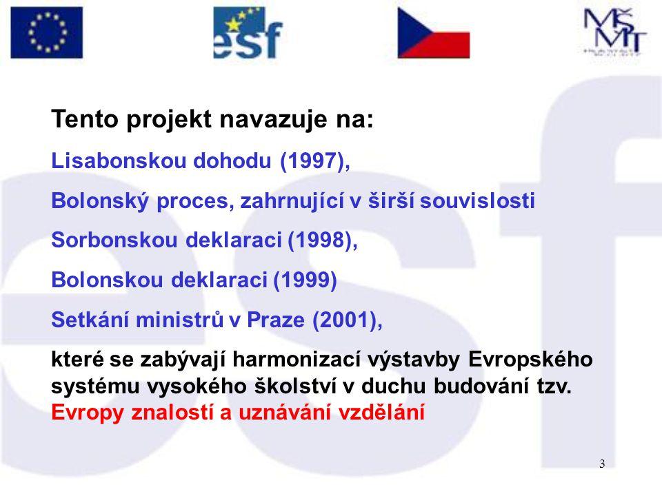 24 MSV Brno 2005