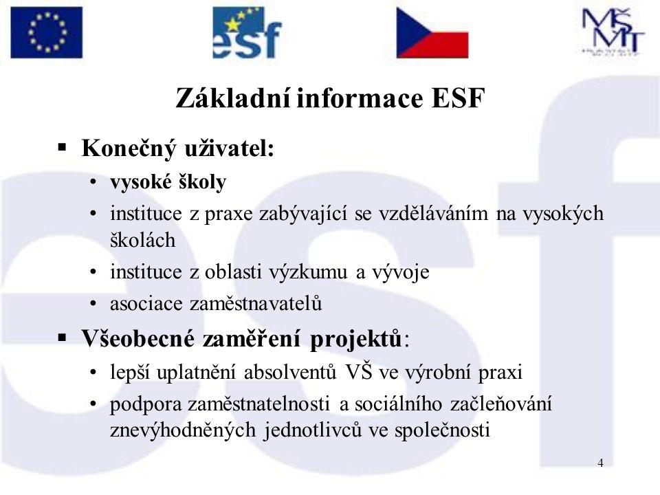4 Základní informace ESF  Konečný uživatel: vysoké školy instituce z praxe zabývající se vzděláváním na vysokých školách instituce z oblasti výzkumu a vývoje asociace zaměstnavatelů  Všeobecné zaměření projektů: lepší uplatnění absolventů VŠ ve výrobní praxi podpora zaměstnatelnosti a sociálního začleňování znevýhodněných jednotlivců ve společnosti