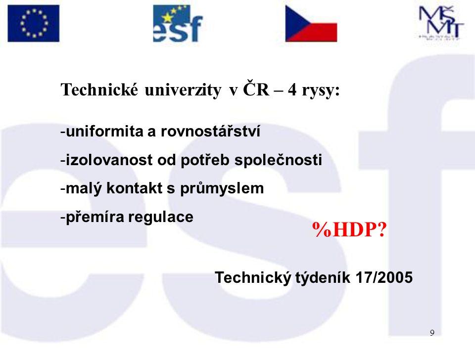 10 Setkání firem a zástupců technických škol všech úrovní, působících v regionu JMK (Technologický inkubátor VUT v Brně, dne 8.3.2005.