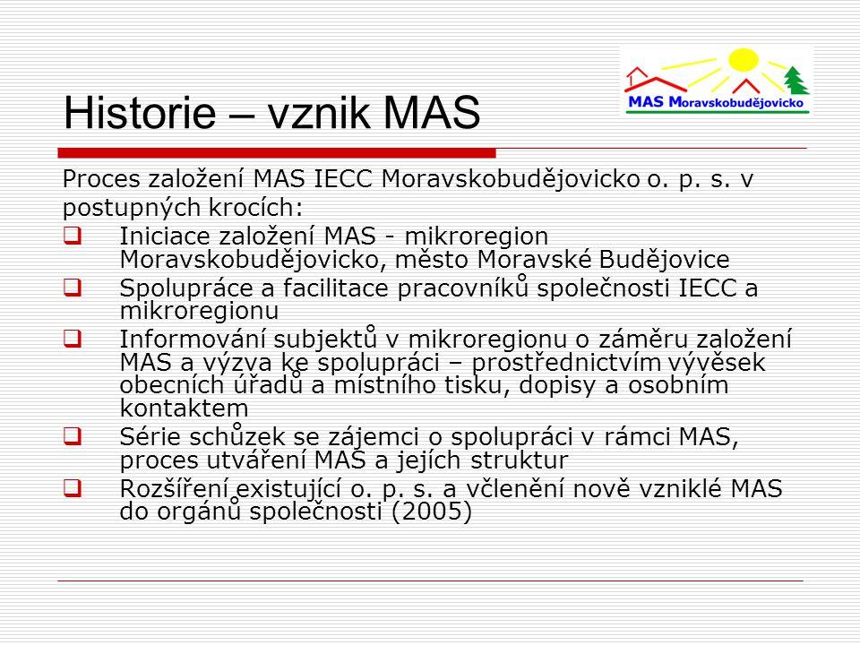 Historie – vznik MAS Proces založení MAS IECC Moravskobudějovicko o.