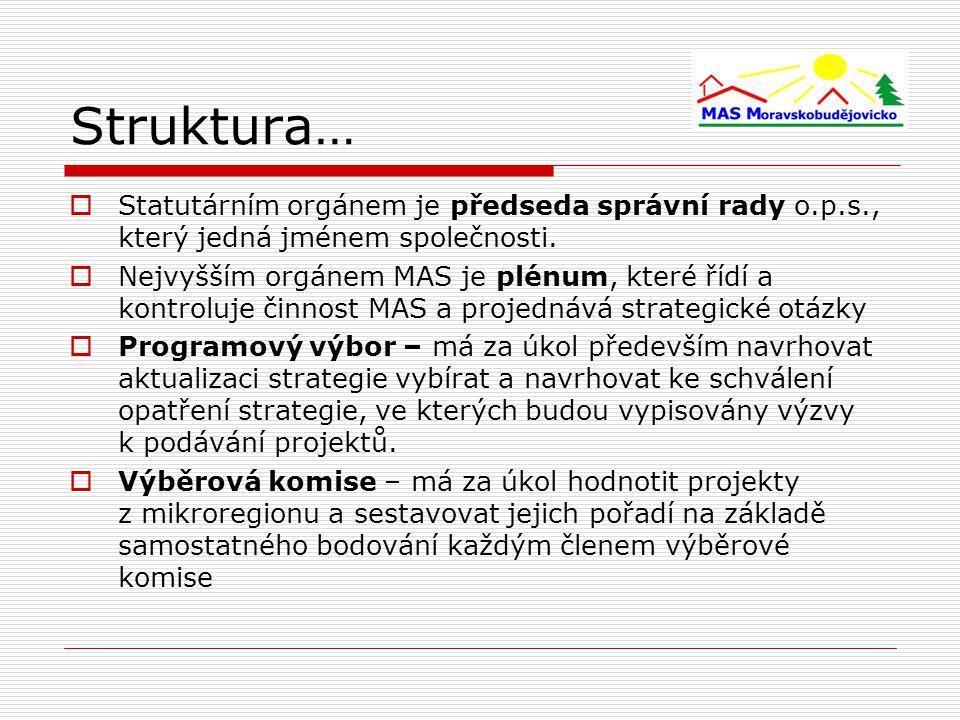 Struktura…  Statutárním orgánem je předseda správní rady o.p.s., který jedná jménem společnosti.