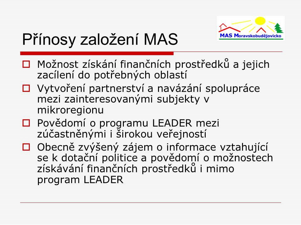 Přínosy založení MAS  Možnost získání finančních prostředků a jejich zacílení do potřebných oblastí  Vytvoření partnerství a navázání spolupráce mezi zainteresovanými subjekty v mikroregionu  Povědomí o programu LEADER mezi zúčastněnými i širokou veřejností  Obecně zvýšený zájem o informace vztahující se k dotační politice a povědomí o možnostech získávání finančních prostředků i mimo program LEADER