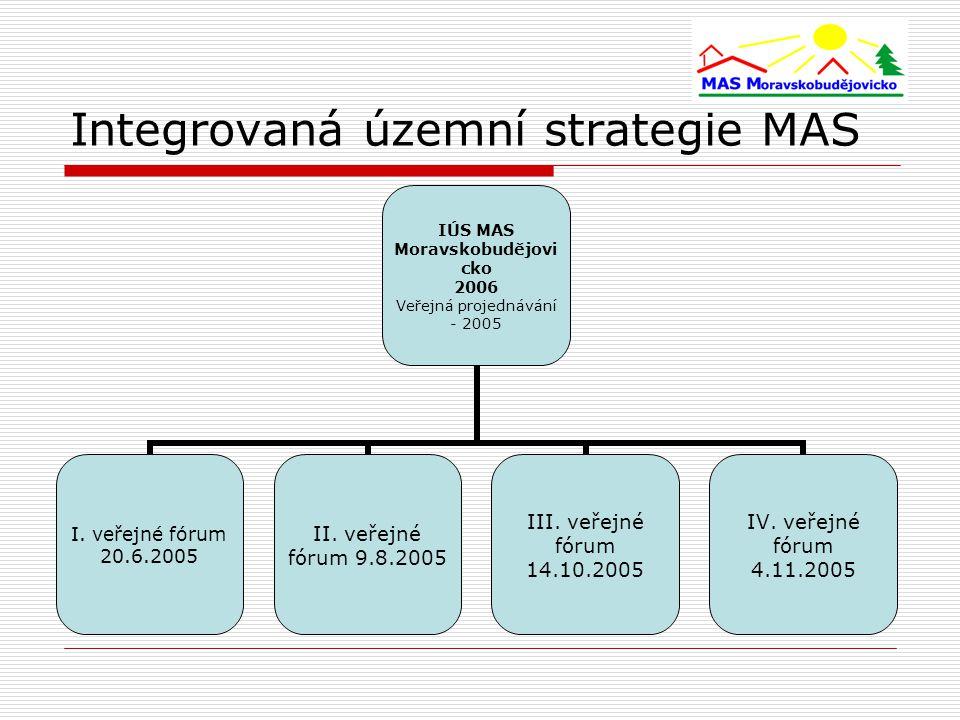 Integrovaná územní strategie MAS IÚS MAS Moravskobudějovicko 2006 Veřejná projednávání - 2005 I.