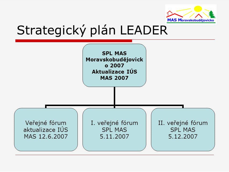 Strategický plán LEADER SPL MAS Moravskobudějovicko 2007 Aktualizace IÚS MAS 2007 Veřejné fórum aktualizace IÚS MAS 12.6.2007 I.