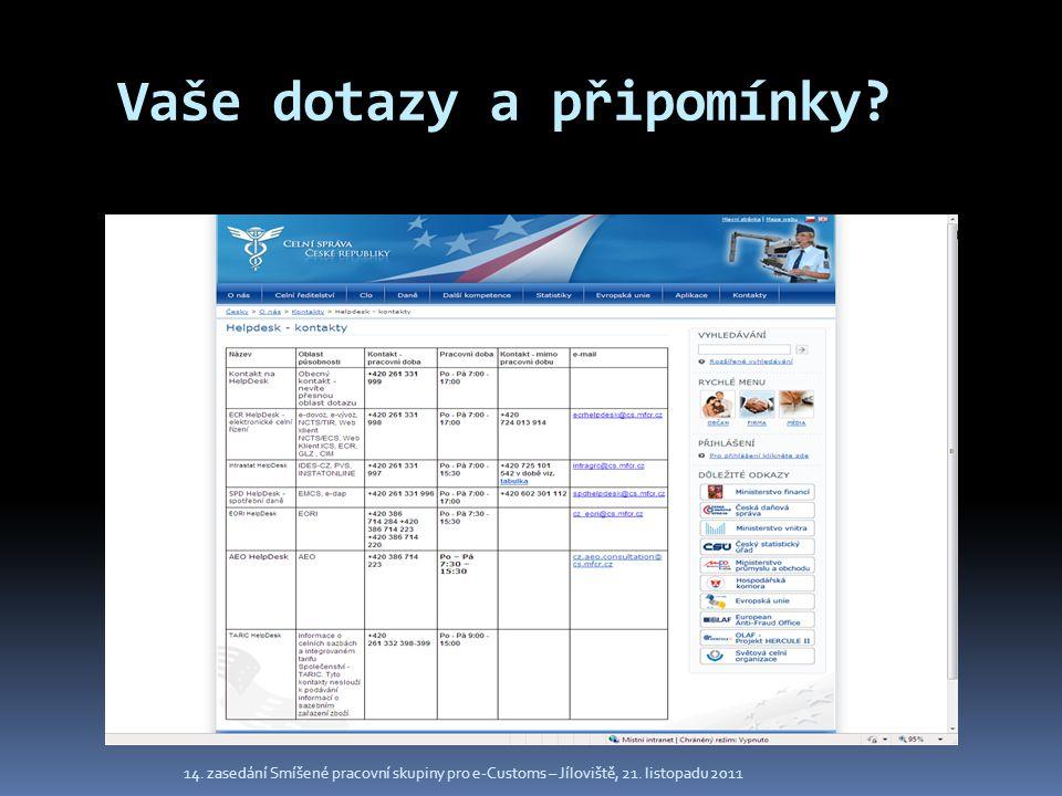 Vaše dotazy a připomínky? 14. zasedání Smíšené pracovní skupiny pro e-Customs – Jíloviště, 21. listopadu 2011