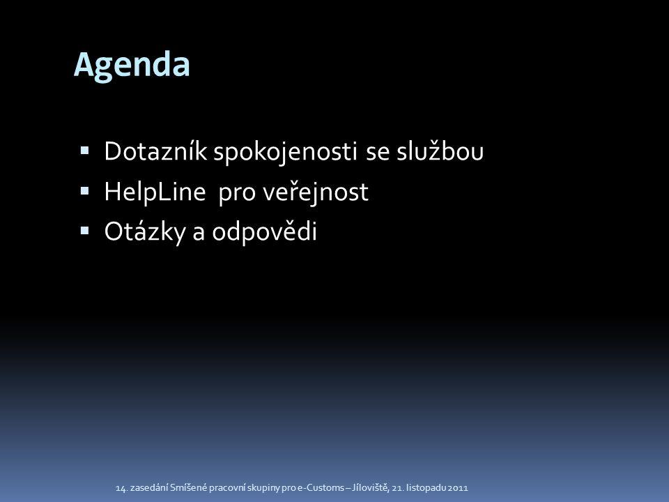 Agenda  Dotazník spokojenosti se službou  HelpLine pro veřejnost  Otázky a odpovědi 14. zasedání Smíšené pracovní skupiny pro e-Customs – Jíloviště
