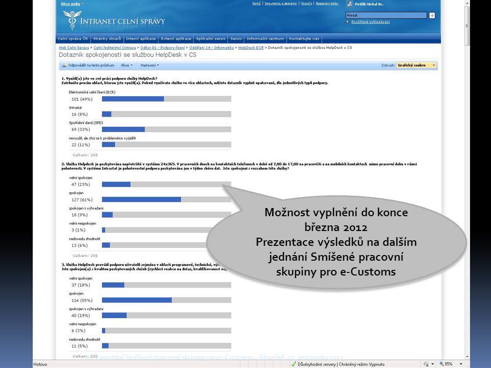 14. zasedání Smíšené pracovní skupiny pro e-Customs – Jíloviště, 21. listopadu 2011 Možnost vyplnění do konce března 2012 Prezentace výsledků na další