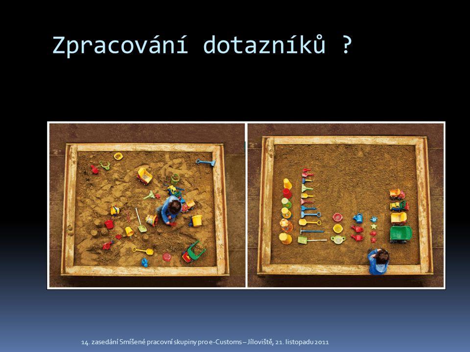 Zpracování dotazníků ? 14. zasedání Smíšené pracovní skupiny pro e-Customs – Jíloviště, 21. listopadu 2011