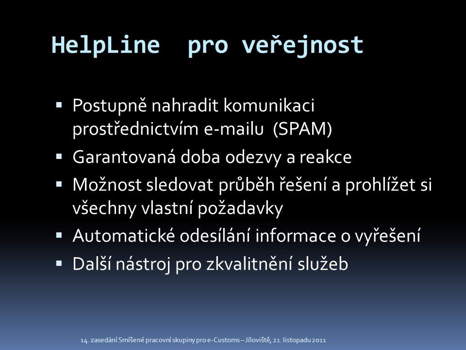 HelpLine pro veřejnost  Postupně nahradit komunikaci prostřednictvím e-mailu (SPAM)  Garantovaná doba odezvy a reakce  Možnost sledovat průběh řeše