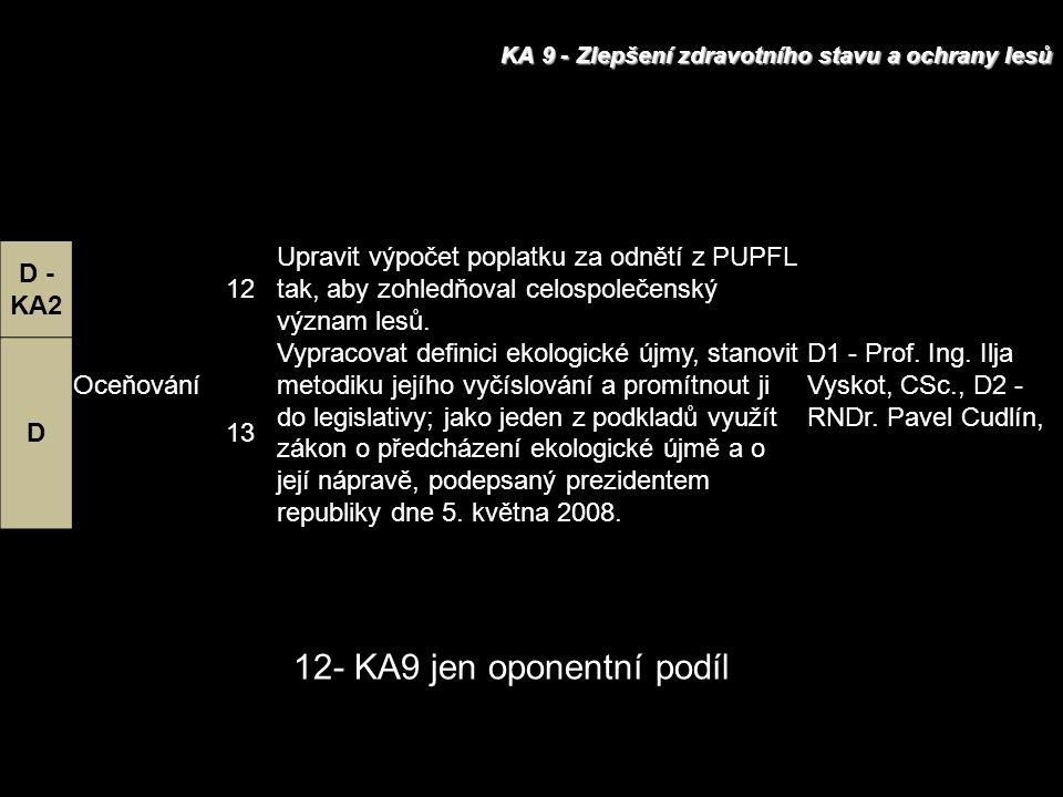 KA 9 - Zlepšení zdravotního stavu a ochrany lesů D - KA2 Oceňování 12 Upravit výpočet poplatku za odnětí z PUPFL tak, aby zohledňoval celospolečenský význam lesů.