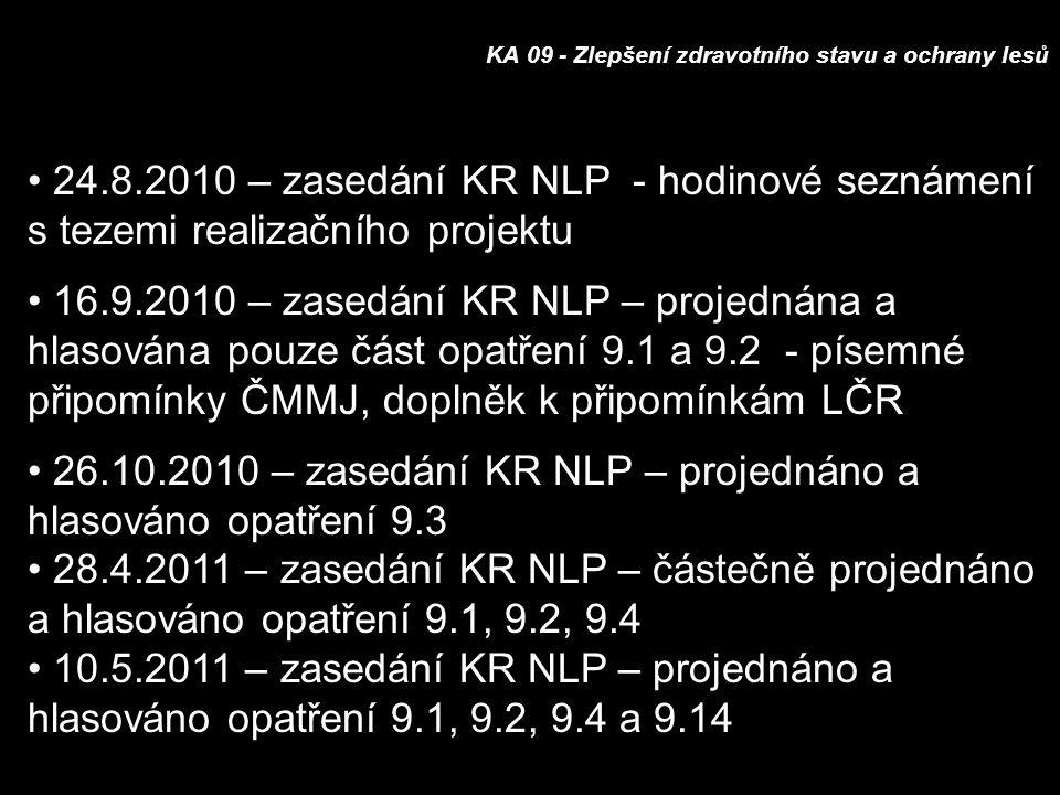 KA 09 - Zlepšení zdravotního stavu a ochrany lesů 24.8.2010 – zasedání KR NLP - hodinové seznámení s tezemi realizačního projektu 16.9.2010 – zasedání KR NLP – projednána a hlasována pouze část opatření 9.1 a 9.2 - písemné připomínky ČMMJ, doplněk k připomínkám LČR 26.10.2010 – zasedání KR NLP – projednáno a hlasováno opatření 9.3 28.4.2011 – zasedání KR NLP – částečně projednáno a hlasováno opatření 9.1, 9.2, 9.4 10.5.2011 – zasedání KR NLP – projednáno a hlasováno opatření 9.1, 9.2, 9.4 a 9.14