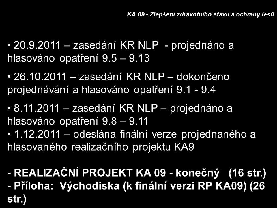 KA 09 - Zlepšení zdravotního stavu a ochrany lesů 20.9.2011 – zasedání KR NLP - projednáno a hlasováno opatření 9.5 – 9.13 26.10.2011 – zasedání KR NLP – dokončeno projednávání a hlasováno opatření 9.1 - 9.4 8.11.2011 – zasedání KR NLP – projednáno a hlasováno opatření 9.8 – 9.11 1.12.2011 – odeslána finální verze projednaného a hlasovaného realizačního projektu KA9 - REALIZAČNÍ PROJEKT KA 09 - konečný (16 str.) - Příloha: Východiska (k finální verzi RP KA09) (26 str.)