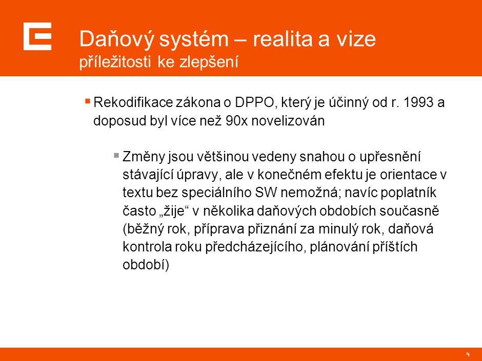 4 Daňový systém – realita a vize příležitosti ke zlepšení  Rekodifikace zákona o DPPO, který je účinný od r.