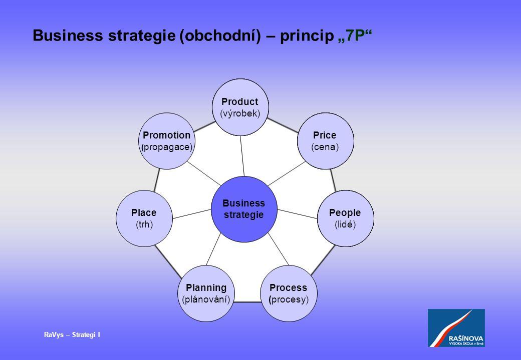 """RaVys – Strategi I Business strategie (obchodní) – princip """"7P"""" Product (výrobek) Price (cena) People (lidé) Promotion ( propagace) Business strategie"""