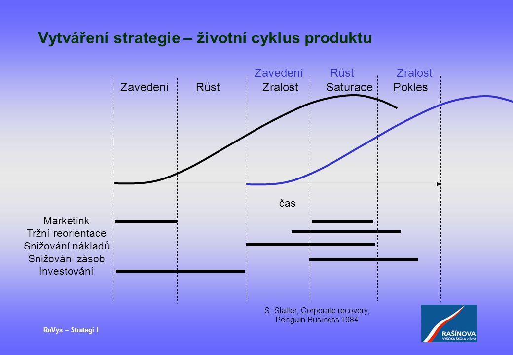 RaVys – Strategi I Vytváření strategie – životní cyklus produktu S. Slatter, Corporate recovery, Penguin Business 1984 Zavedení RůstZralost Saturace P