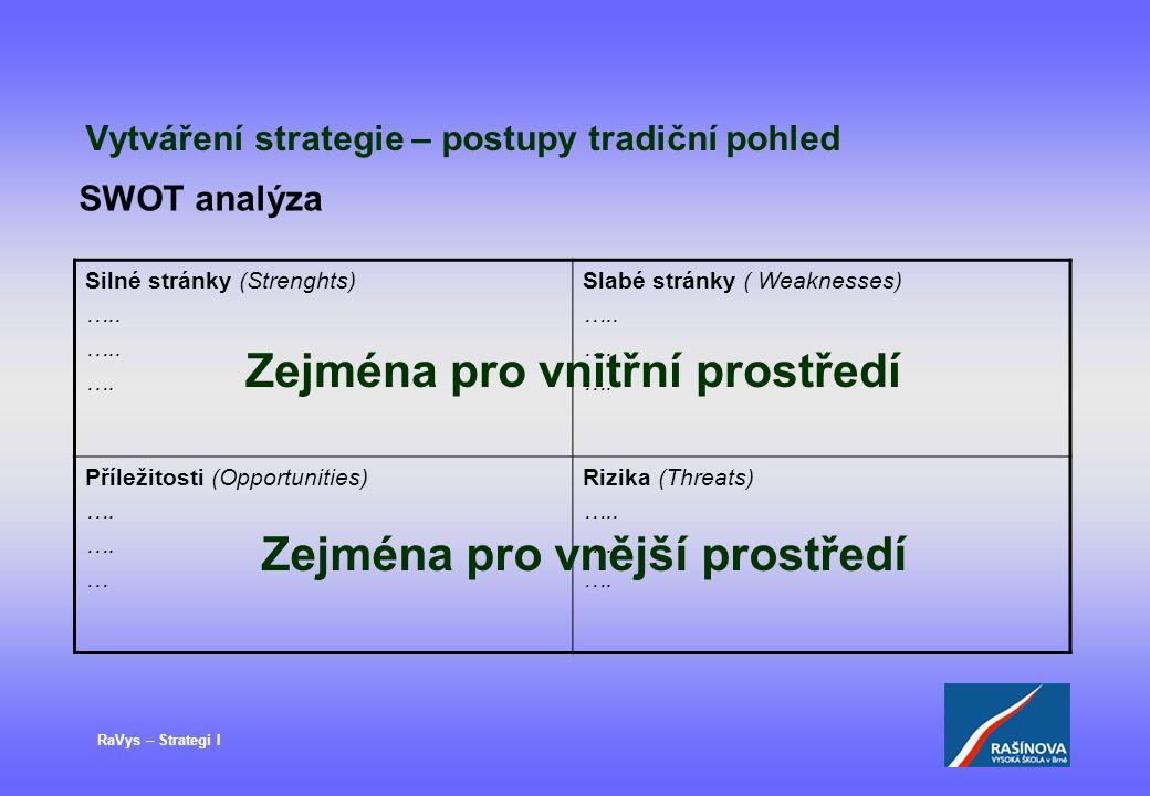 RaVys – Strategi I Vytváření strategie – postupy tradiční pohled SWOT analýza Silné stránky (Strenghts) ….. …. Slabé stránky ( Weaknesses) ….. …. Příl