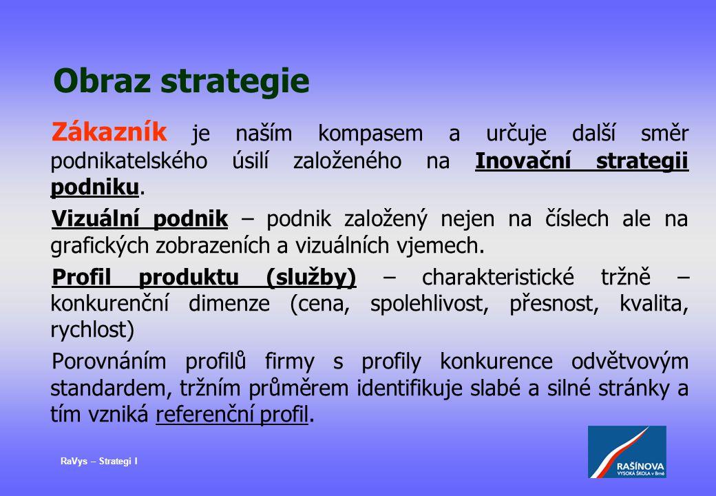 RaVys – Strategi I Obraz strategie Zákazník je naším kompasem a určuje další směr podnikatelského úsilí založeného na Inovační strategii podniku. Vizu