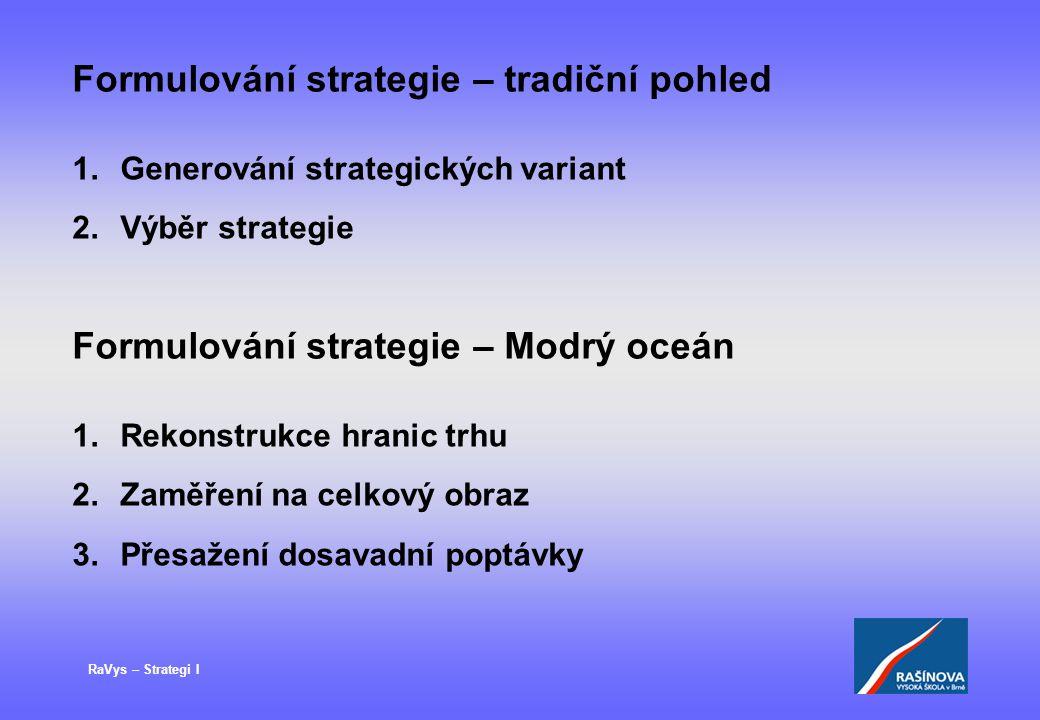 RaVys – Strategi I Formulování strategie – tradiční pohled 1.Generování strategických variant 2.Výběr strategie Formulování strategie – Modrý oceán 1.