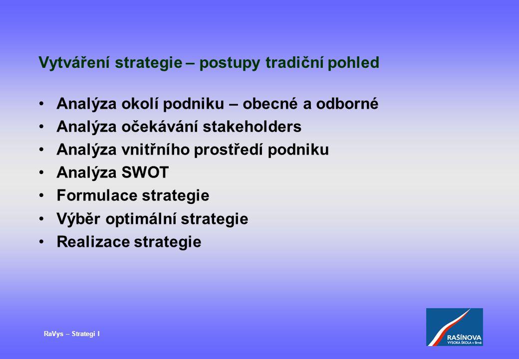 RaVys – Strategi I Vytváření strategie – postupy tradiční pohled Analýza okolí podniku – obecné a odborné Analýza očekávání stakeholders Analýza vnitř