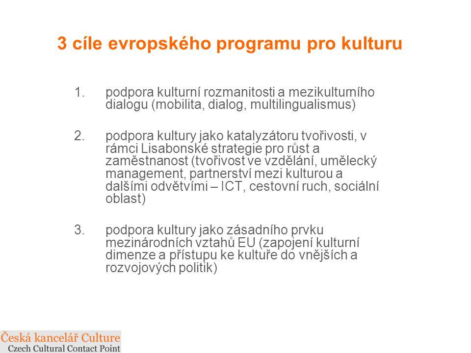 3 cíle evropského programu pro kulturu 1.podpora kulturní rozmanitosti a mezikulturního dialogu (mobilita, dialog, multilingualismus) 2.podpora kultury jako katalyzátoru tvořivosti, v rámci Lisabonské strategie pro růst a zaměstnanost (tvořivost ve vzdělání, umělecký management, partnerství mezi kulturou a dalšími odvětvími – ICT, cestovní ruch, sociální oblast) 3.podpora kultury jako zásadního prvku mezinárodních vztahů EU (zapojení kulturní dimenze a přístupu ke kultuře do vnějších a rozvojových politik)