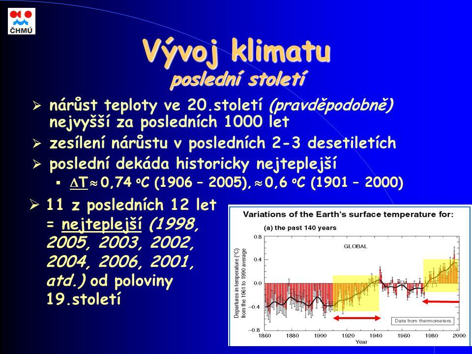 Vývoj klimatu poslední století  nárůst teploty ve 20.století (pravděpodobně) nejvyšší za posledních 1000 let  zesílení nárůstu v posledních 2-3 dese