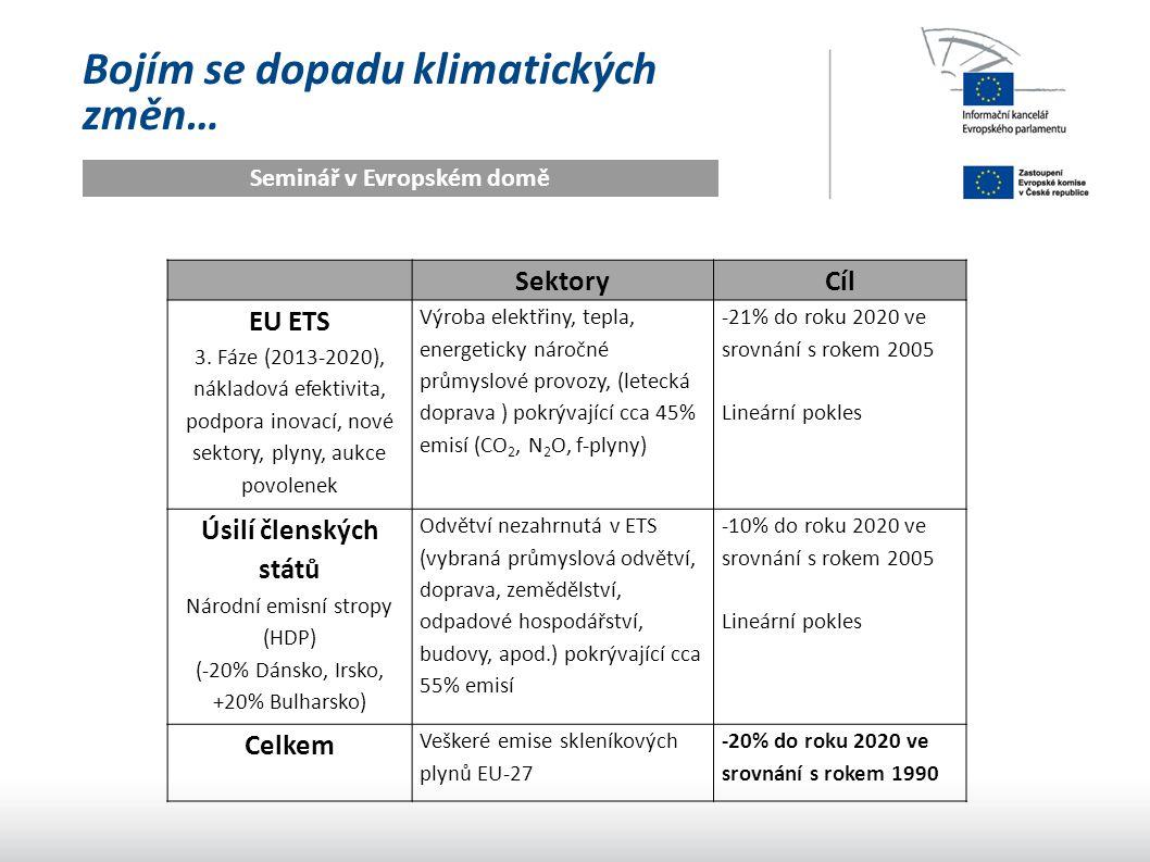 Bojím se dopadu klimatických změn… Seminář v Evropském domě SektoryCíl EU ETS 3. Fáze (2013-2020), nákladová efektivita, podpora inovací, nové sektory